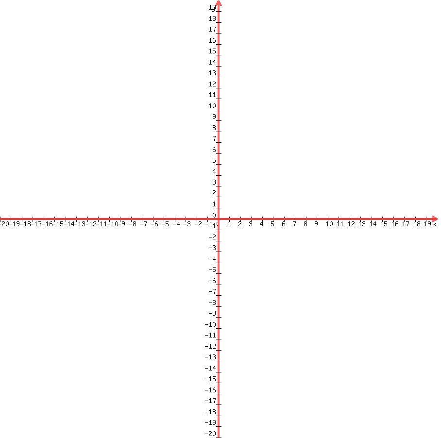 Cpm homework help geometry y intercept given
